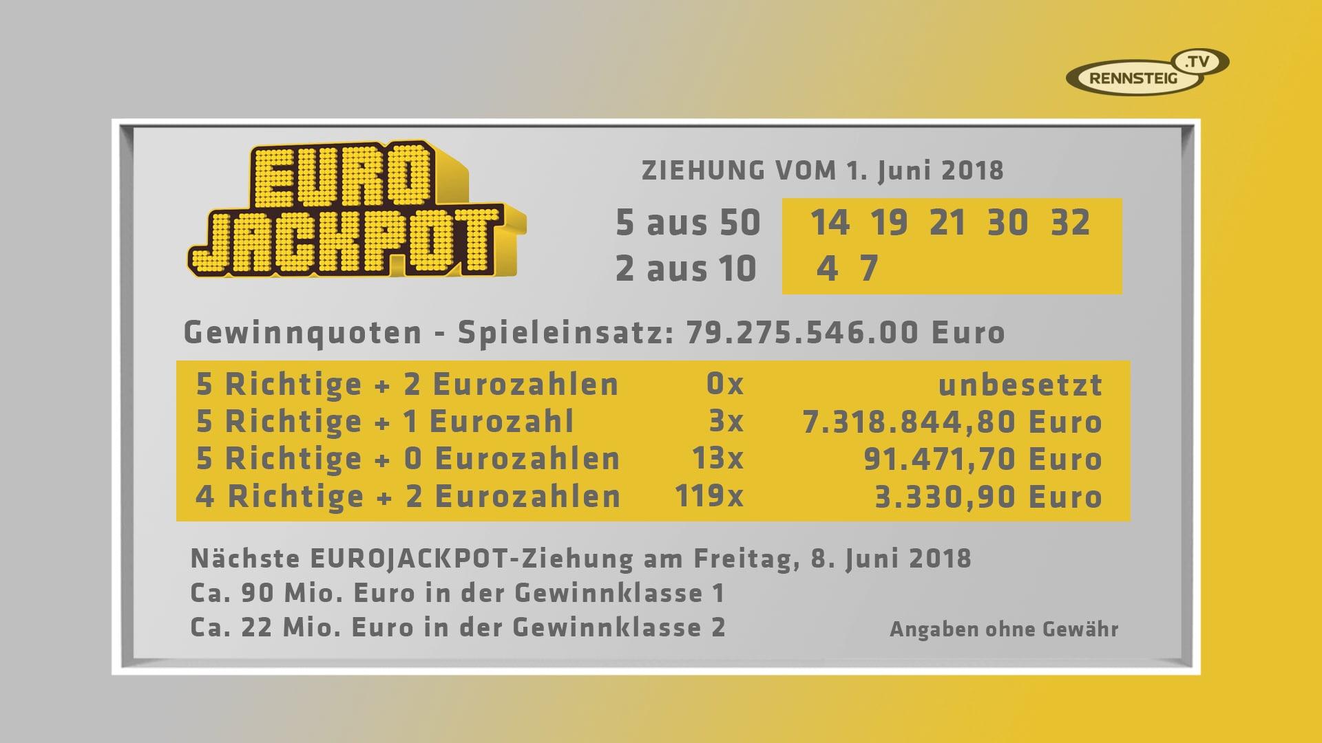Eurojackpot 24.4