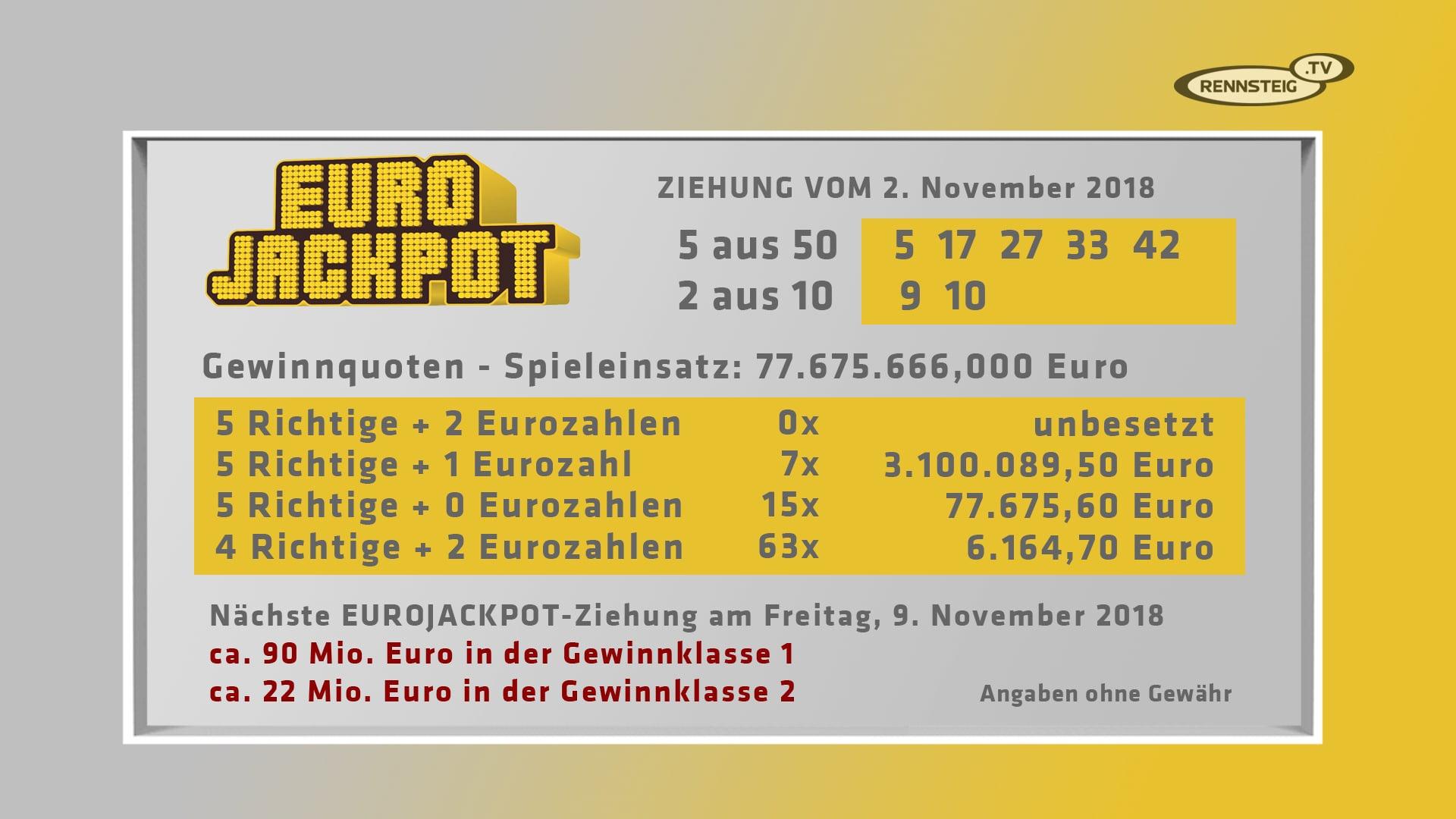 Eiro Jackpot