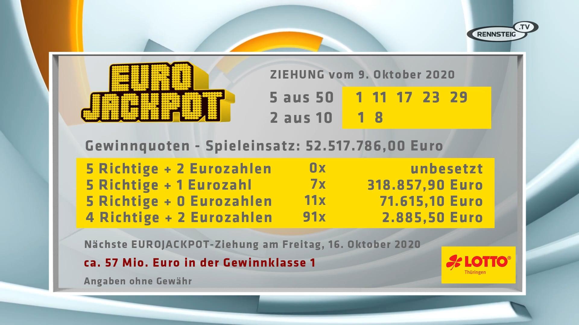 Eurojackpot Gewinnklasse 9